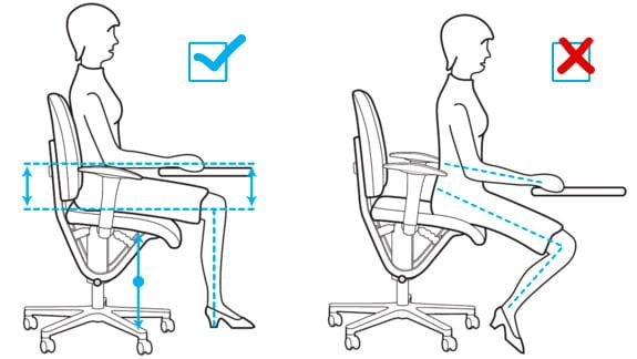 Jak správně sedět